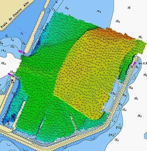Serviços Hidrográficos