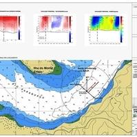 Correntometria por perfilagem - Serviços Hidrográficos Belov